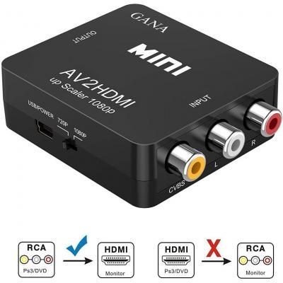 GANA Adattatore RCA a HDMI