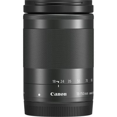 Canon Obiettivo